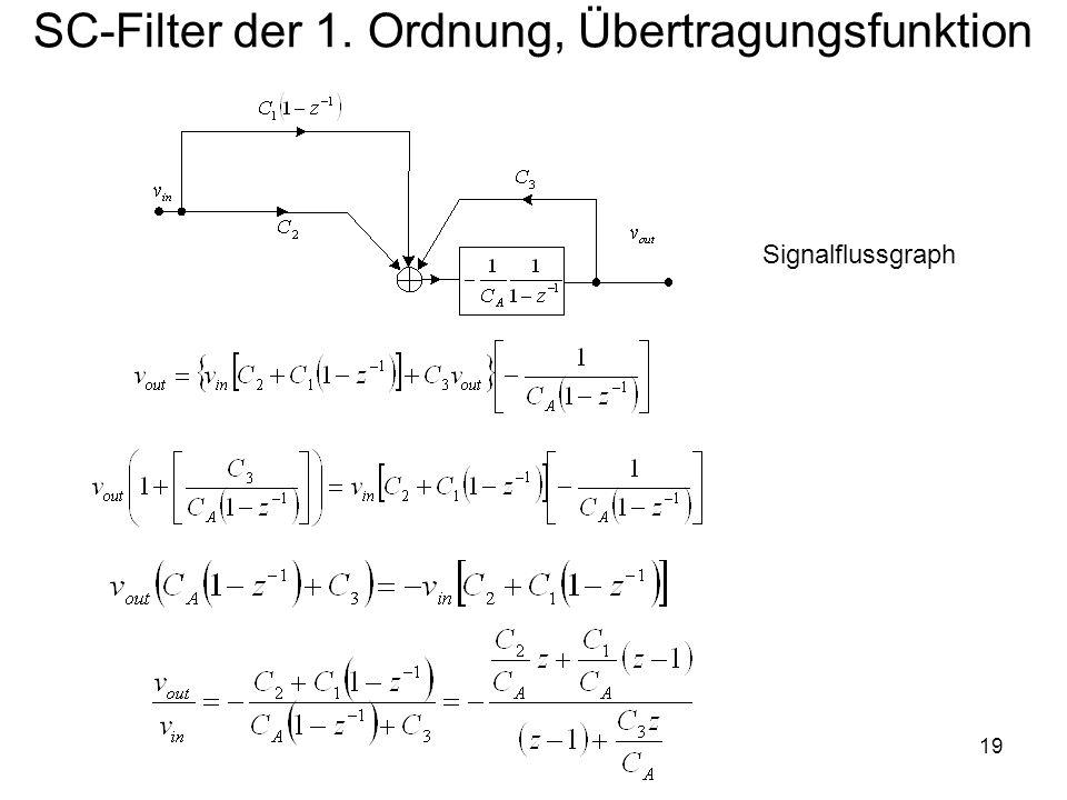 19 SC-Filter der 1. Ordnung, Übertragungsfunktion Signalflussgraph