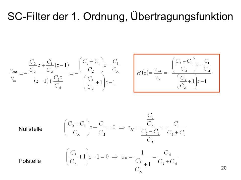 20 SC-Filter der 1. Ordnung, Übertragungsfunktion Nullstelle Polstelle