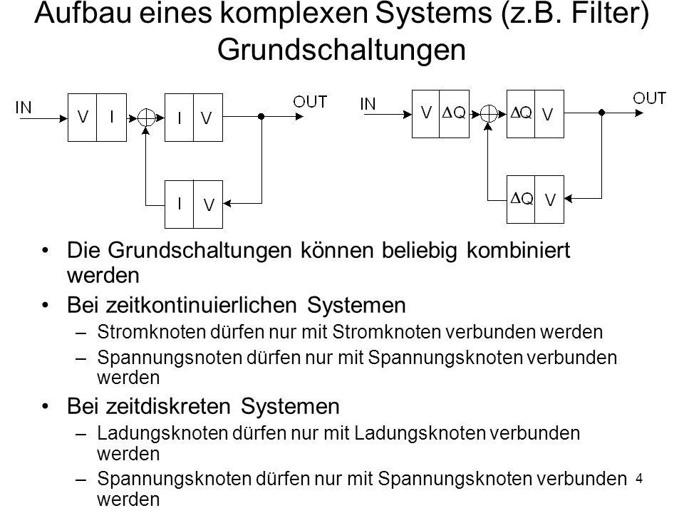 4 Aufbau eines komplexen Systems (z.B. Filter) Grundschaltungen Die Grundschaltungen können beliebig kombiniert werden Bei zeitkontinuierlichen System