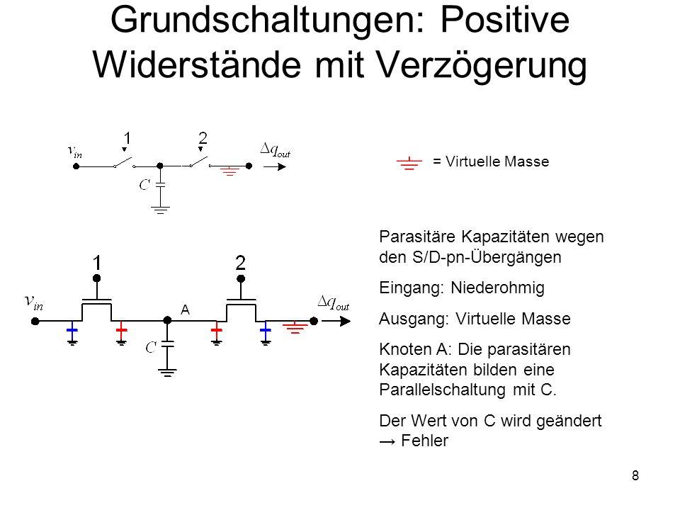 8 Grundschaltungen: Positive Widerstände mit Verzögerung = Virtuelle Masse Parasitäre Kapazitäten wegen den S/D-pn-Übergängen Eingang: Niederohmig Ausgang: Virtuelle Masse Knoten A: Die parasitären Kapazitäten bilden eine Parallelschaltung mit C.