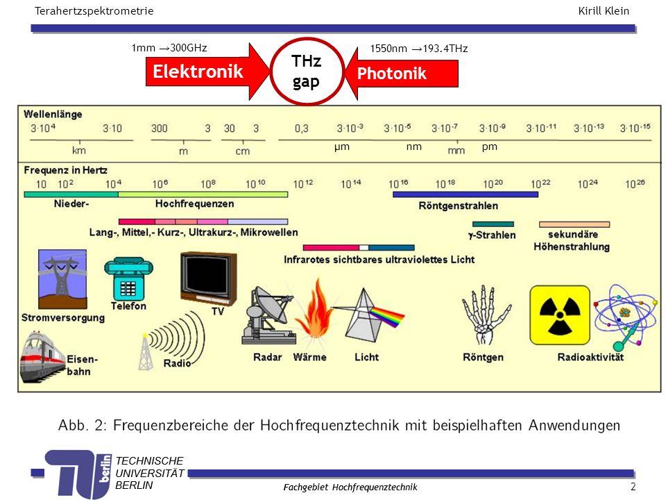 TECHNISCHE UNIVERSITÄT BERLIN Kirill Klein Terahertzspektrometrie Fachgebiet Hochfrequenztechnik TECHNISCHE UNIVERSITÄT BERLIN Fachgebiet Hochfrequenztechnik 2 Elektronik Photonik μm nm pm THz gap 1550nm 193.4THz 1mm 300GHz