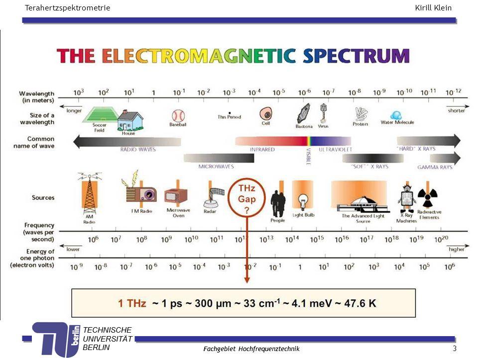 TECHNISCHE UNIVERSITÄT BERLIN Kirill Klein Terahertzspektrometrie Fachgebiet Hochfrequenztechnik TECHNISCHE UNIVERSITÄT BERLIN Fachgebiet Hochfrequenztechnik Breitbandige (gepulste) Strahlung 13 Femtosekundenlaser 100 V 10fs B=4-5 THz