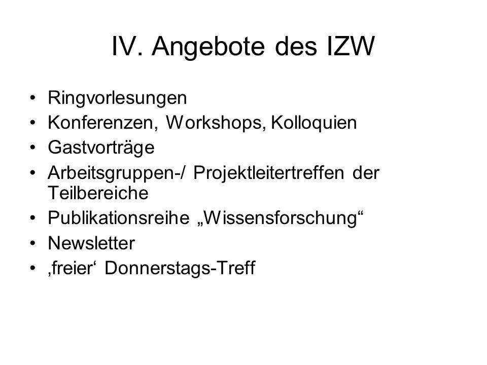 IV. Angebote des IZW Ringvorlesungen Konferenzen, Workshops, Kolloquien Gastvorträge Arbeitsgruppen-/ Projektleitertreffen der Teilbereiche Publikatio