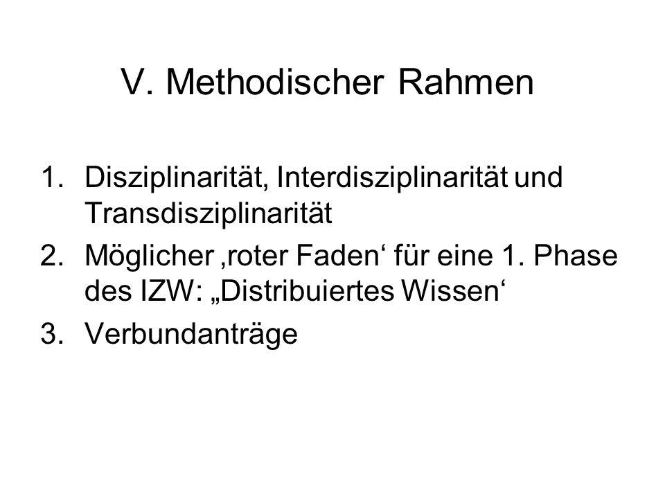 V. Methodischer Rahmen 1.Disziplinarität, Interdisziplinarität und Transdisziplinarität 2.Möglicher roter Faden für eine 1. Phase des IZW: Distribuier