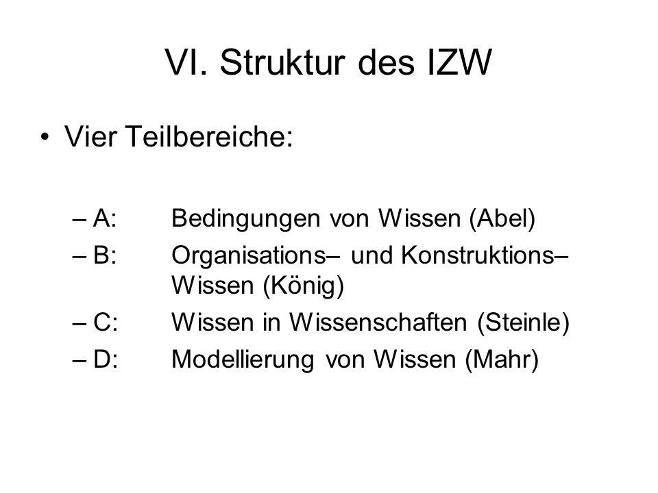 VI. Struktur des IZW Vier Teilbereiche: –A: Bedingungen von Wissen (Abel) –B: Organisations– und Konstruktions– Wissen (König) –C: Wissen in Wissensch