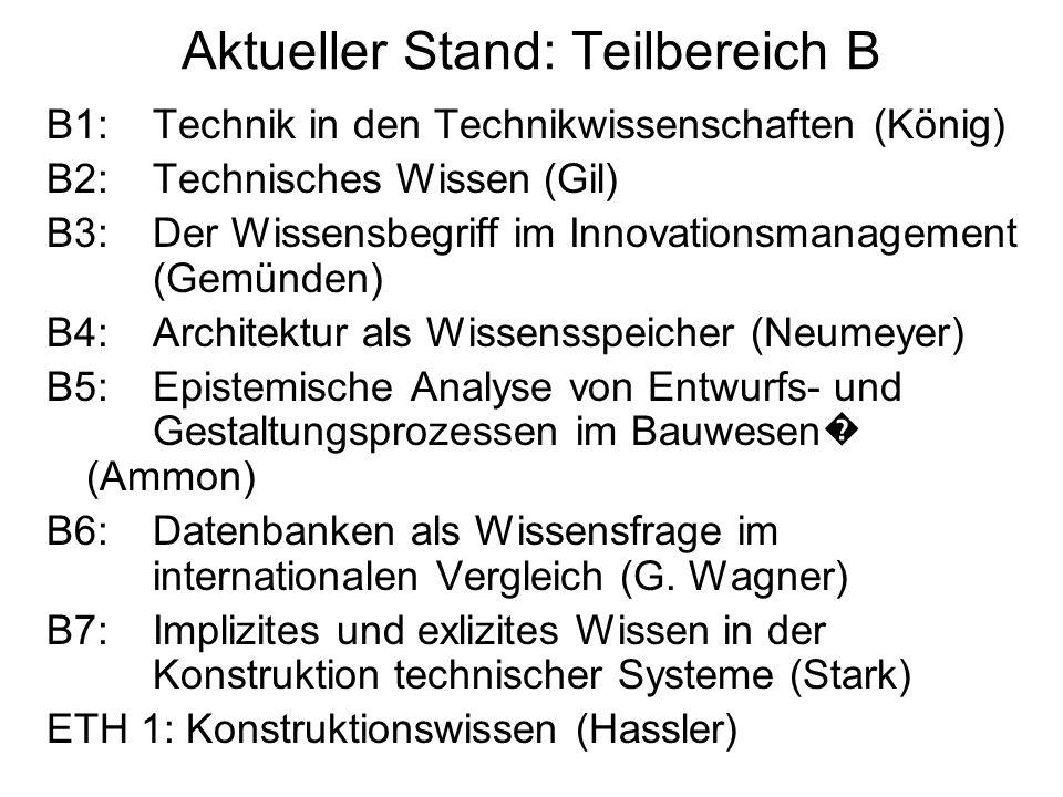Aktueller Stand: Teilbereich B B1: Technik in den Technikwissenschaften (König) B2: Technisches Wissen (Gil) B3: Der Wissensbegriff im Innovationsmana