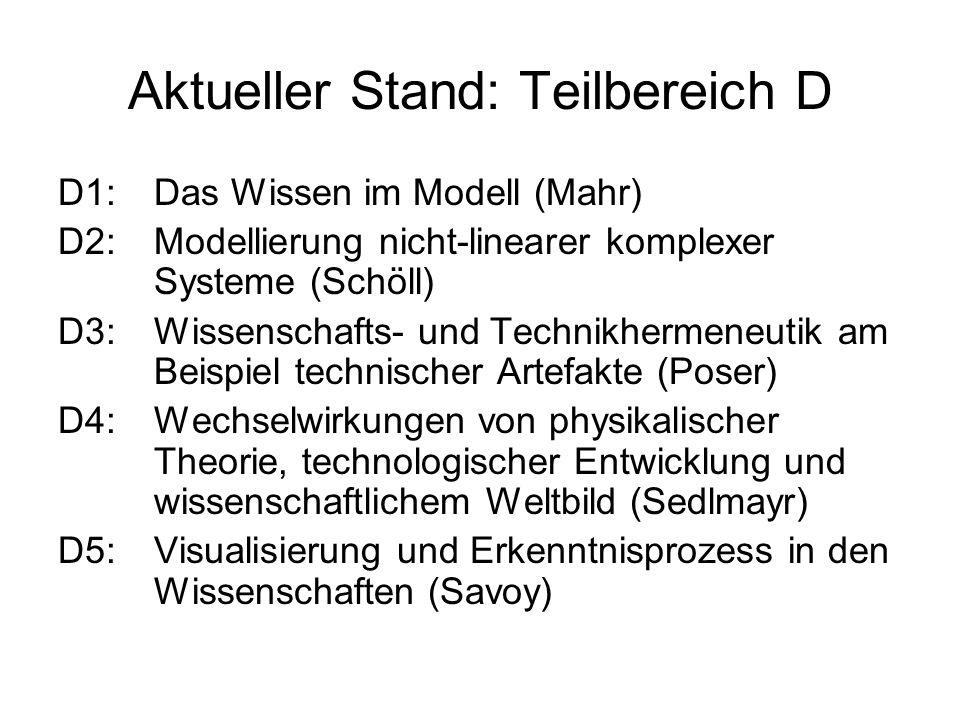 Aktueller Stand: Teilbereich D D1:Das Wissen im Modell (Mahr) D2:Modellierung nicht-linearer komplexer Systeme (Schöll) D3:Wissenschafts- und Technikh