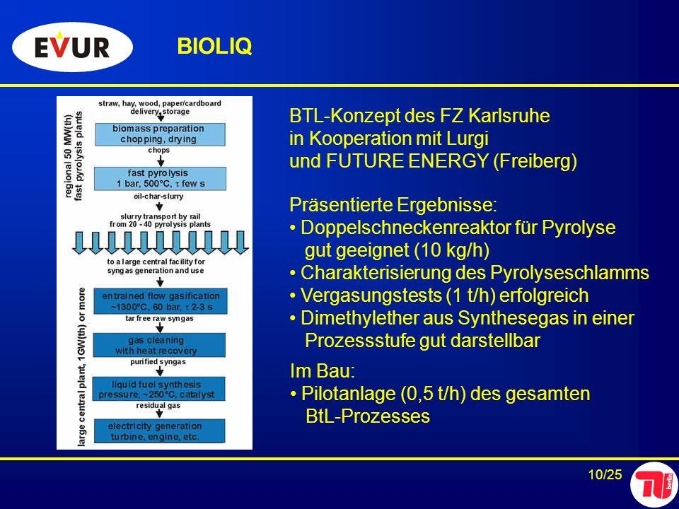 10/25 BIOLIQ BTL-Konzept des FZ Karlsruhe in Kooperation mit Lurgi und FUTURE ENERGY (Freiberg) Präsentierte Ergebnisse: Doppelschneckenreaktor für Py