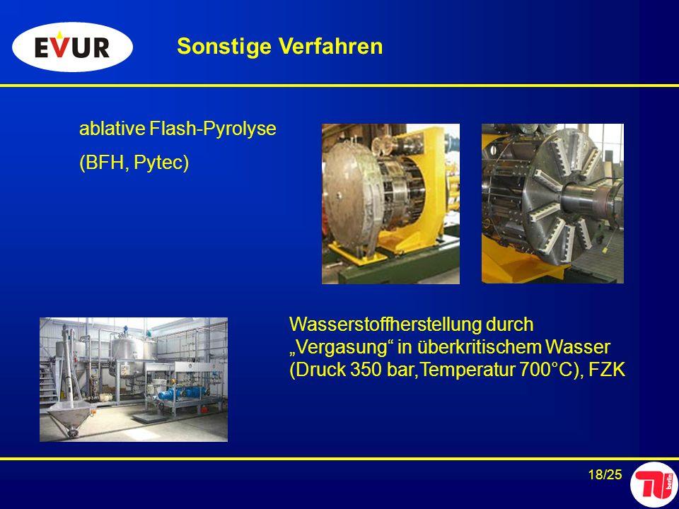 18/25 Sonstige Verfahren ablative Flash-Pyrolyse (BFH, Pytec) Wasserstoffherstellung durch Vergasung in überkritischem Wasser (Druck 350 bar,Temperatu