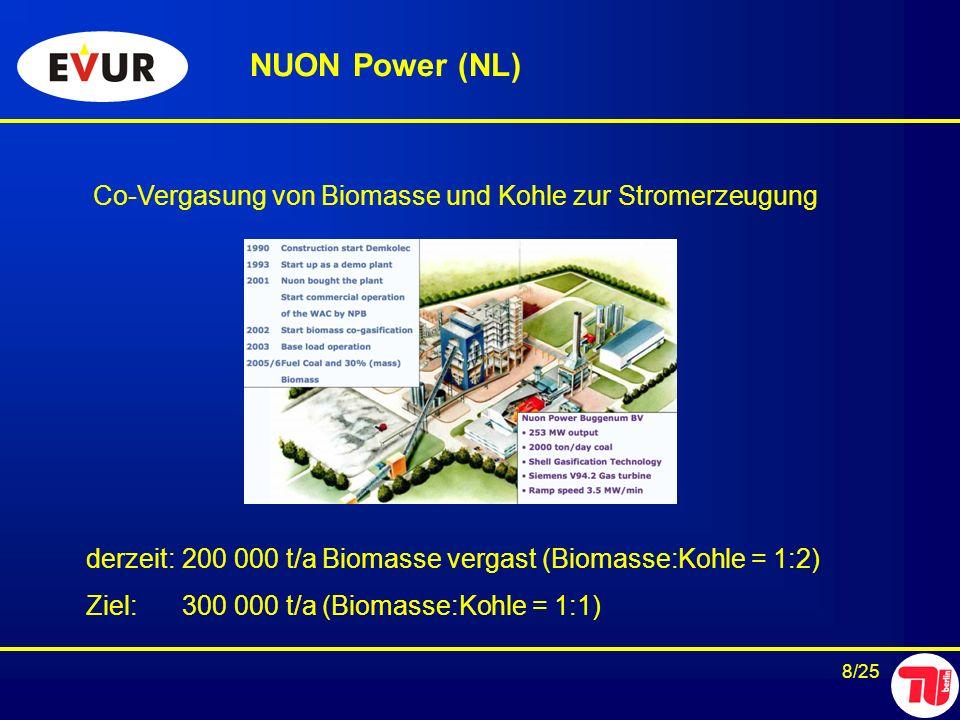 8/25 Co-Vergasung von Biomasse und Kohle zur Stromerzeugung NUON Power (NL) derzeit: 200 000 t/a Biomasse vergast (Biomasse:Kohle = 1:2) Ziel:300 000