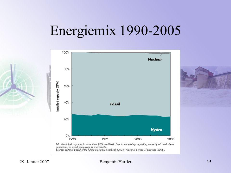 29. Januar 2007Benjamin Harder15 Energiemix 1990-2005