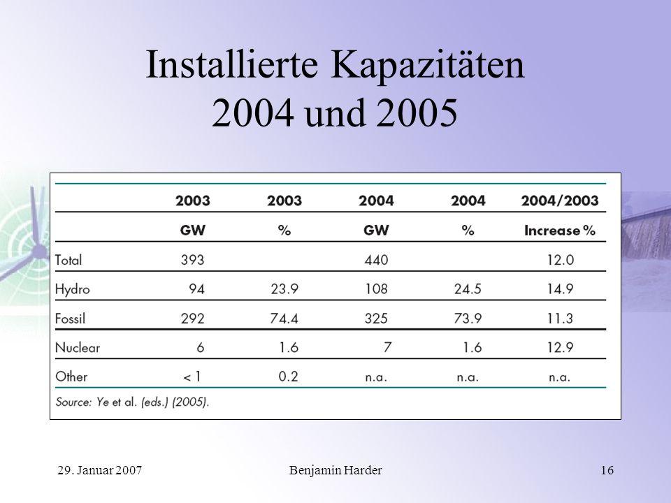 29. Januar 2007Benjamin Harder16 Installierte Kapazitäten 2004 und 2005