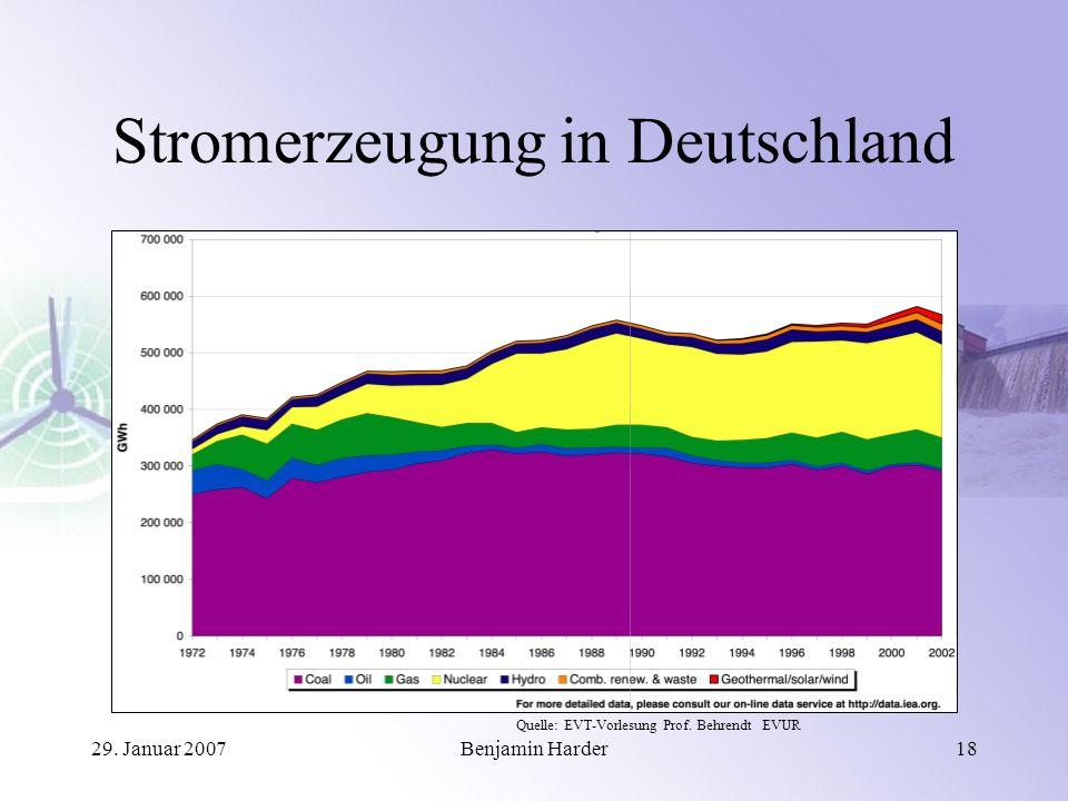 29. Januar 2007Benjamin Harder18 Stromerzeugung in Deutschland Quelle: EVT-Vorlesung Prof.