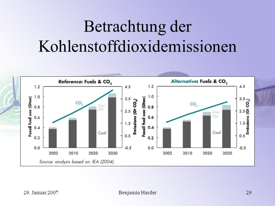 29. Januar 2007Benjamin Harder29 Betrachtung der Kohlenstoffdioxidemissionen