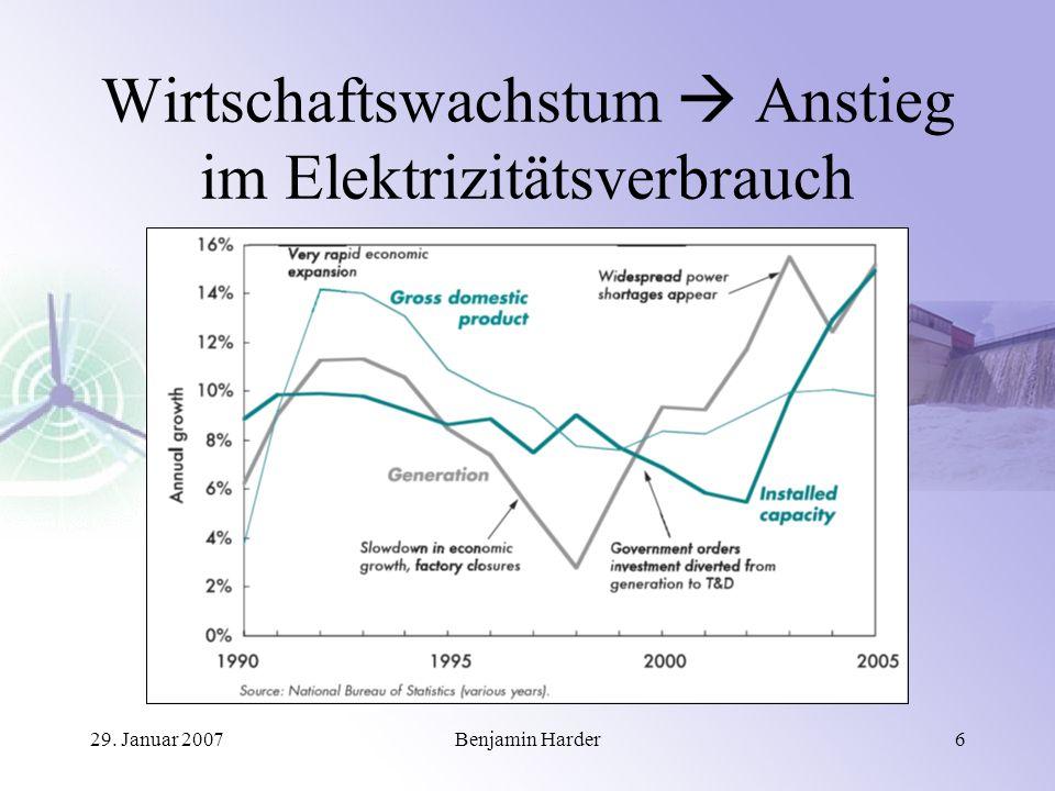 29. Januar 2007Benjamin Harder6 Wirtschaftswachstum Anstieg im Elektrizitätsverbrauch