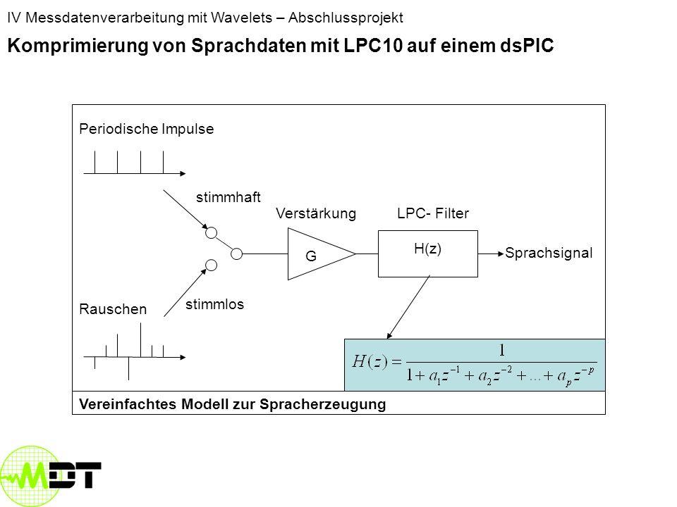 IV Messdatenverarbeitung mit Wavelets – Abschlussprojekt Komprimierung von Sprachdaten mit LPC10 auf einem dsPIC H(z) Sprachsignal Rauschen Periodische Impulse Verstärkung stimmhaft stimmlos LPC- Filter Vereinfachtes Modell zur Spracherzeugung G