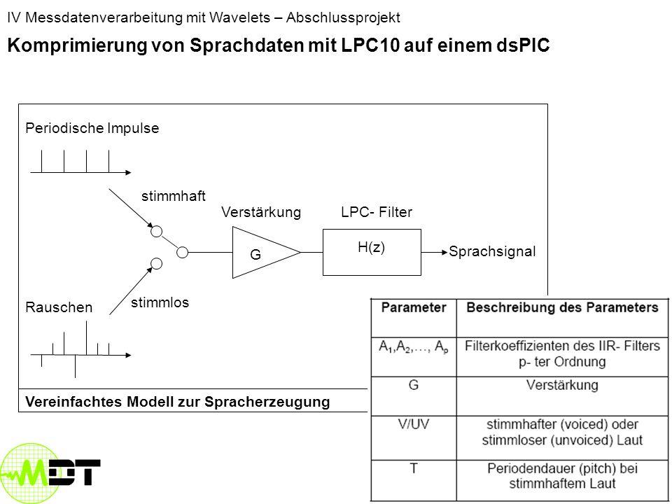 IV Messdatenverarbeitung mit Wavelets – Abschlussprojekt Komprimierung von Sprachdaten mit LPC10 auf einem dsPIC H(z) Sprachsignal Rauschen Periodische Impulse Verstärkung stimmhaft stimmlos LPC- Filter Vereinfachtes Modell zur Spracherzeugung G Stimmbänder Rachenraum Luftstrom aus der Lunge