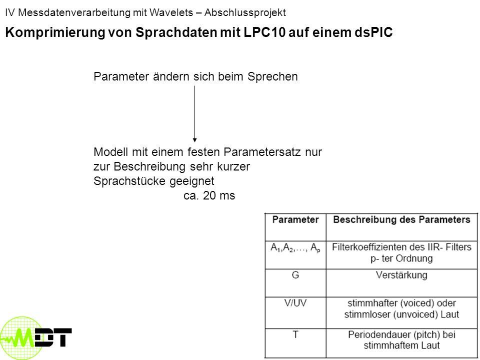 IV Messdatenverarbeitung mit Wavelets – Abschlussprojekt Komprimierung von Sprachdaten mit LPC10 auf einem dsPIC H(z) Sprachsignal Rauschen Periodisch