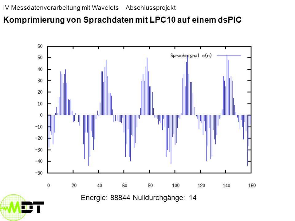 IV Messdatenverarbeitung mit Wavelets – Abschlussprojekt Komprimierung von Sprachdaten mit LPC10 auf einem dsPIC Energie: 598 Nulldurchgänge: 83