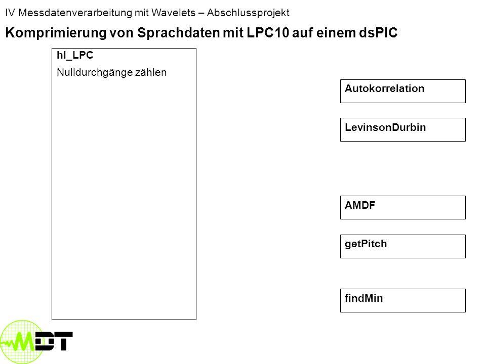 IV Messdatenverarbeitung mit Wavelets – Abschlussprojekt Komprimierung von Sprachdaten mit LPC10 auf einem dsPIC Die Aufgaben des Octave- Skripts dete