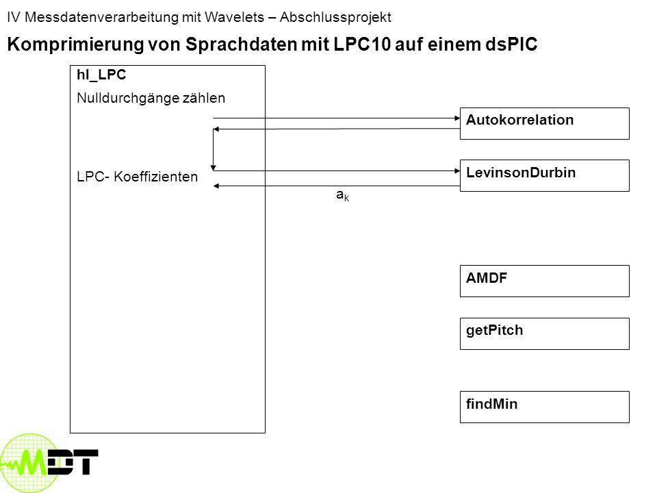 IV Messdatenverarbeitung mit Wavelets – Abschlussprojekt Komprimierung von Sprachdaten mit LPC10 auf einem dsPIC Gleichungssystem zur Bestimmung der Filterkoeffizienten mit