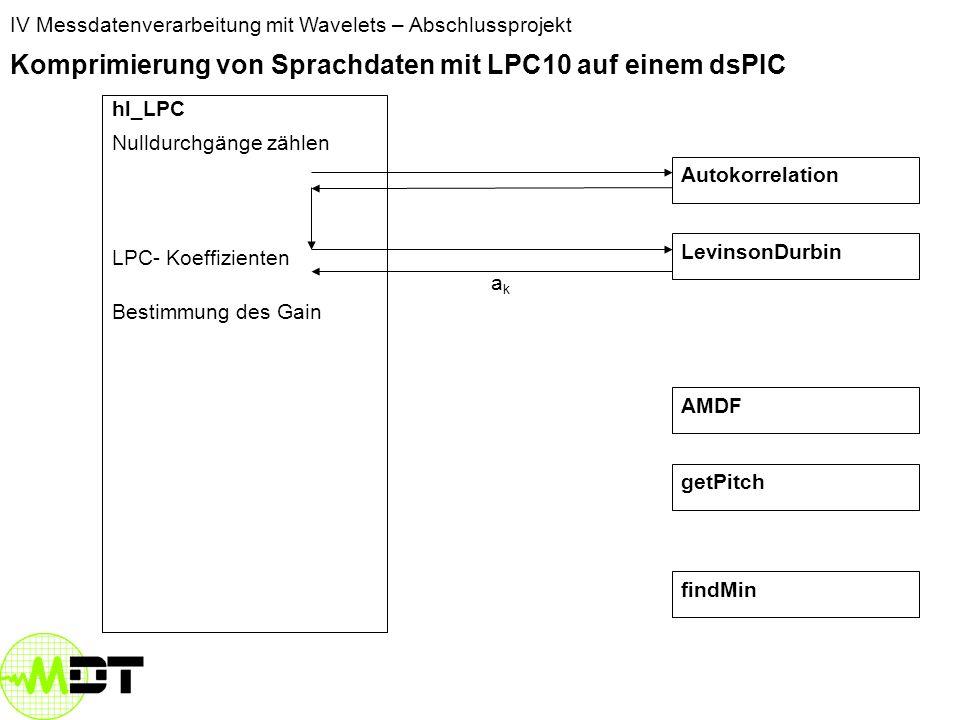 IV Messdatenverarbeitung mit Wavelets – Abschlussprojekt Komprimierung von Sprachdaten mit LPC10 auf einem dsPIC hl_LPC Nulldurchgänge zählen LPC- Koeffizienten LevinsonDurbin AMDF Autokorrelation getPitch findMin akak