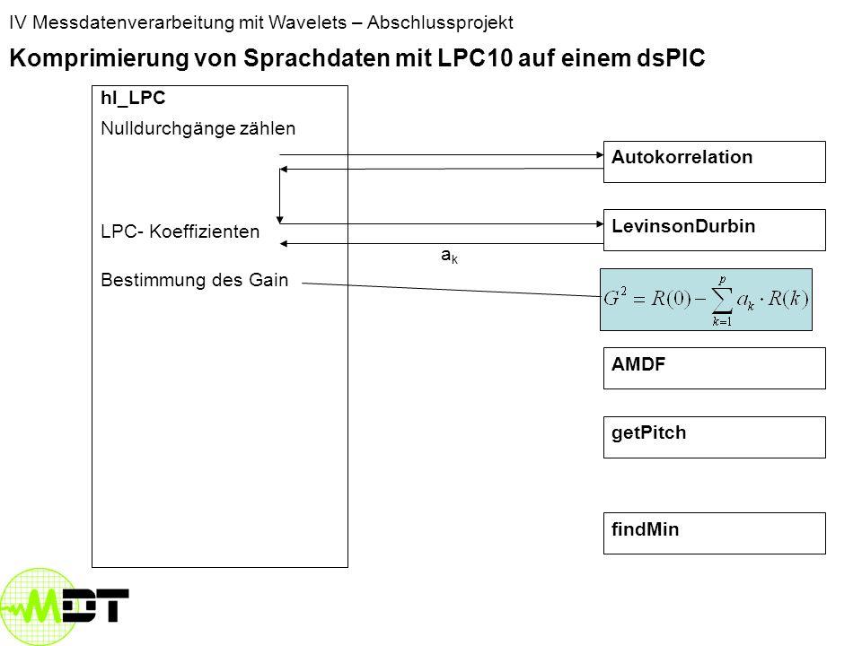 IV Messdatenverarbeitung mit Wavelets – Abschlussprojekt Komprimierung von Sprachdaten mit LPC10 auf einem dsPIC hl_LPC Nulldurchgänge zählen LPC- Koeffizienten Bestimmung des Gain LevinsonDurbin AMDF Autokorrelation getPitch findMin akak