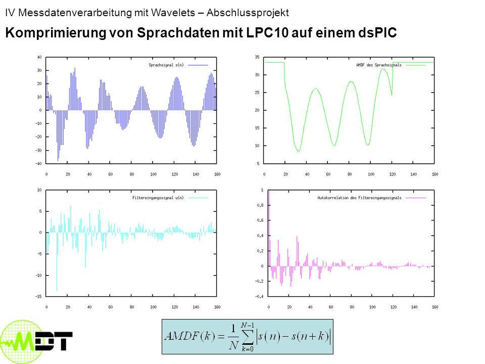 IV Messdatenverarbeitung mit Wavelets – Abschlussprojekt Komprimierung von Sprachdaten mit LPC10 auf einem dsPIC hl_LPC Nulldurchgänge zählen LPC- Koe