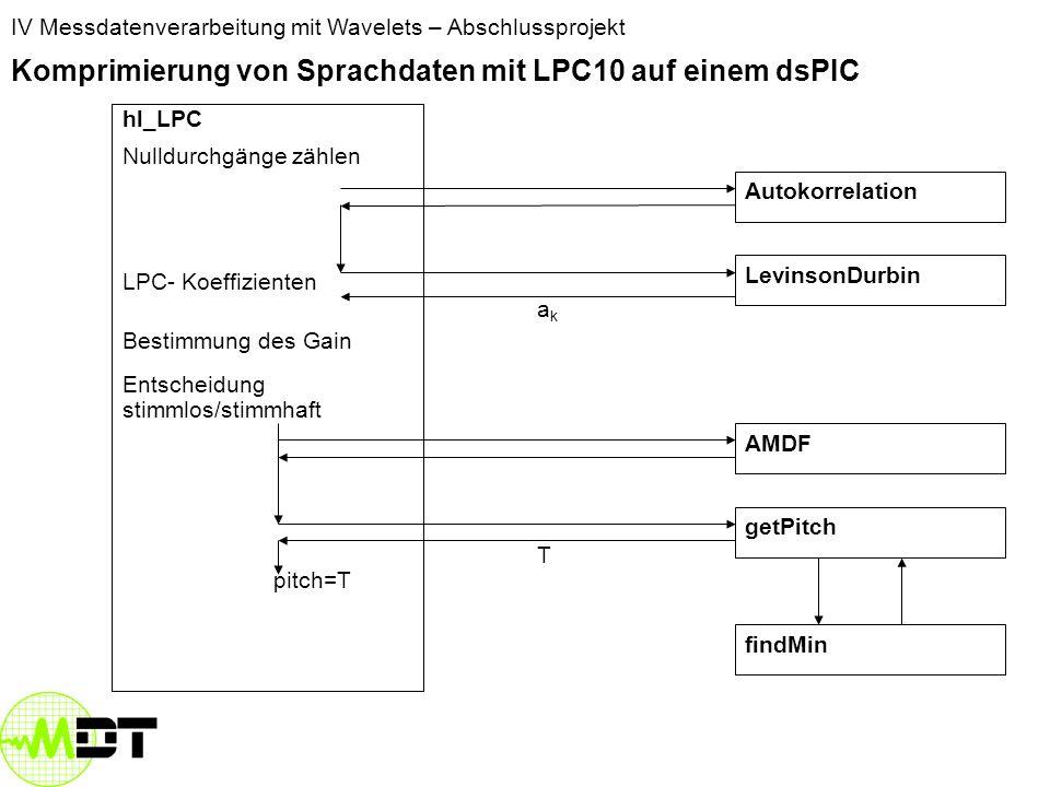 IV Messdatenverarbeitung mit Wavelets – Abschlussprojekt Komprimierung von Sprachdaten mit LPC10 auf einem dsPIC