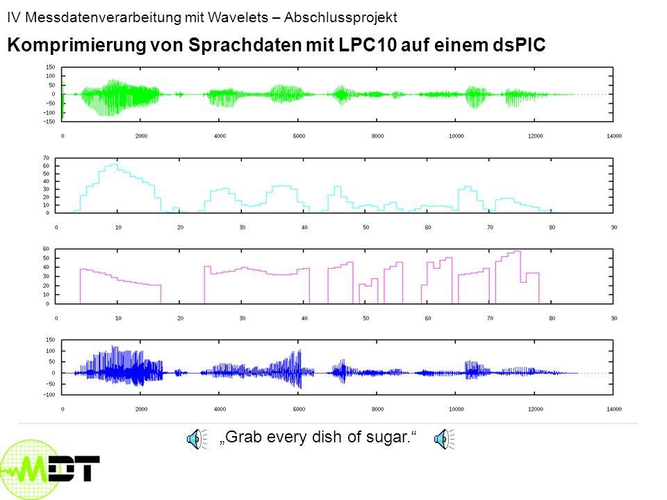 IV Messdatenverarbeitung mit Wavelets – Abschlussprojekt Komprimierung von Sprachdaten mit LPC10 auf einem dsPIC Beispiel