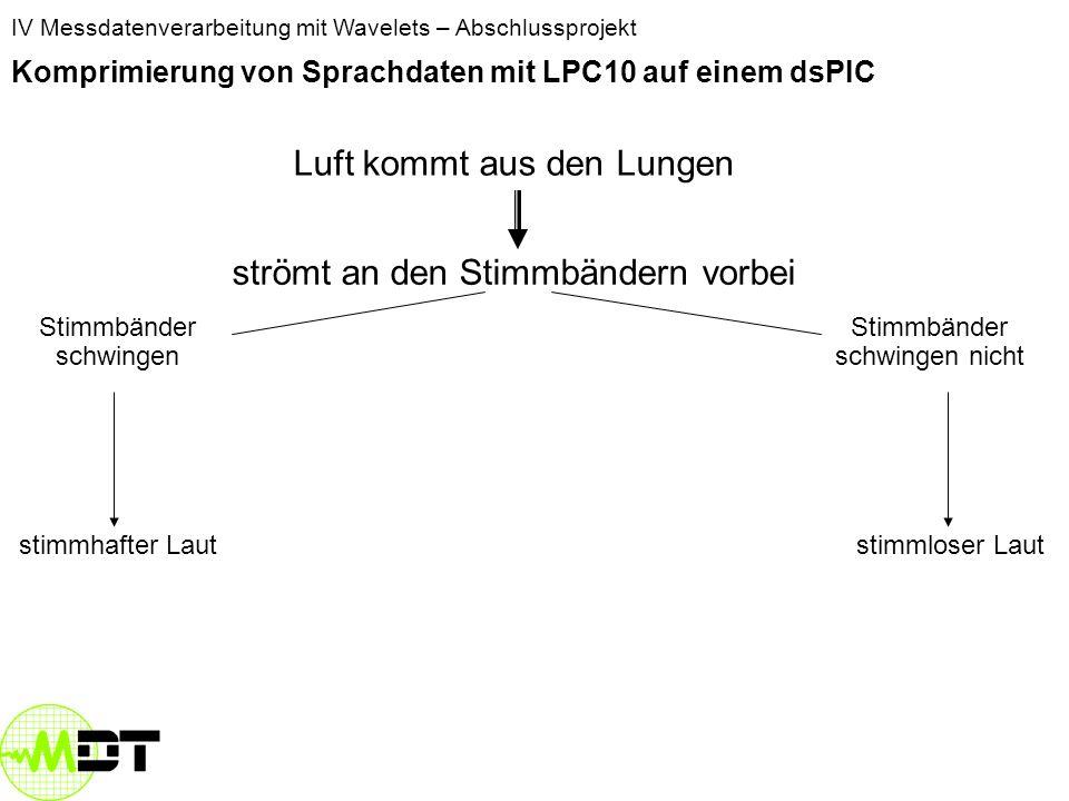 IV Messdatenverarbeitung mit Wavelets – Abschlussprojekt Komprimierung von Sprachdaten mit LPC10 auf einem dsPIC Luft kommt aus den Lungen strömt an den Stimmbändern vorbei Stimmbänder schwingen stimmhafter Laut