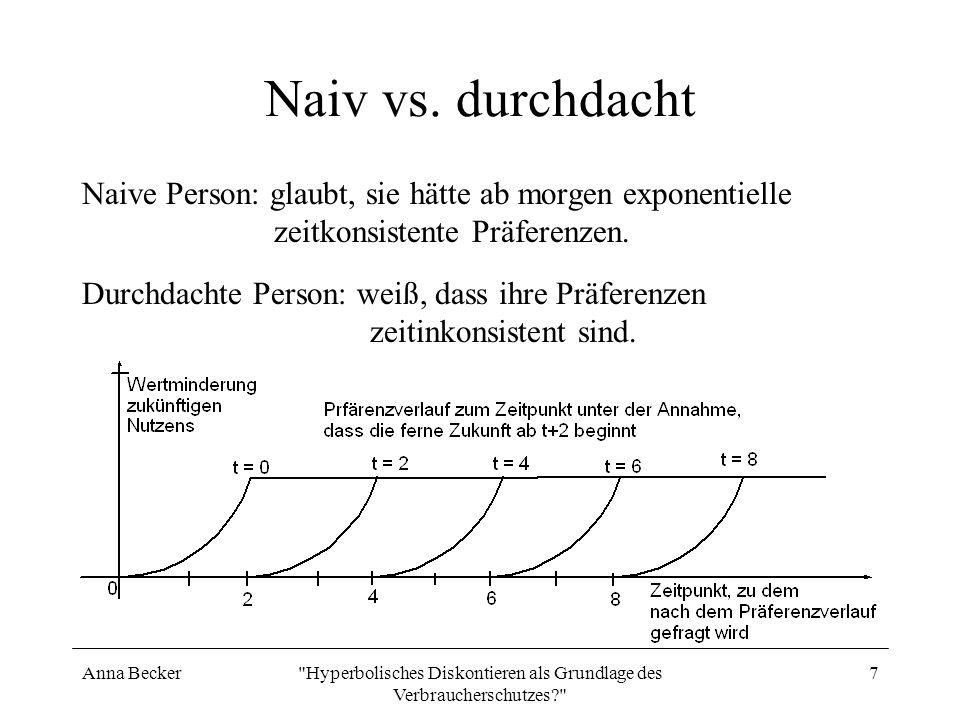 Anna Becker Hyperbolisches Diskontieren als Grundlage des Verbraucherschutzes? 8 Gebrauchtgütermarkt Annahmen: -t = 0 Monopolist produziert q EH des dauerhaften Gutes.