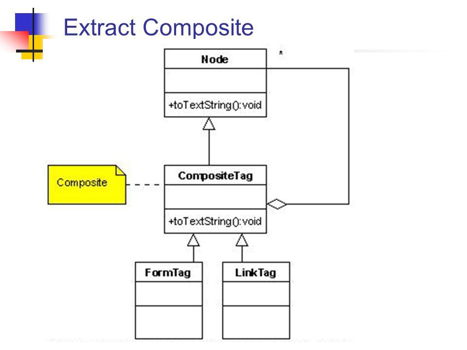 Extract Composite