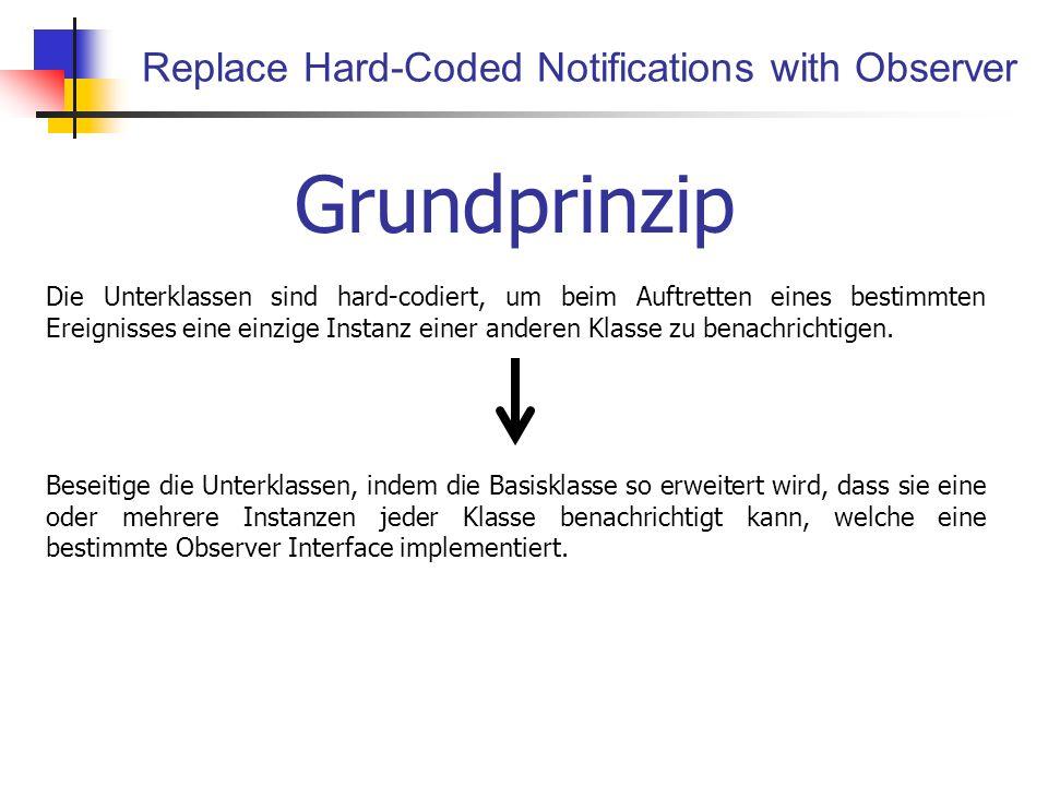 Replace Hard-Coded Notifications with Observer Grundprinzip Die Unterklassen sind hard-codiert, um beim Auftretten eines bestimmten Ereignisses eine einzige Instanz einer anderen Klasse zu benachrichtigen.