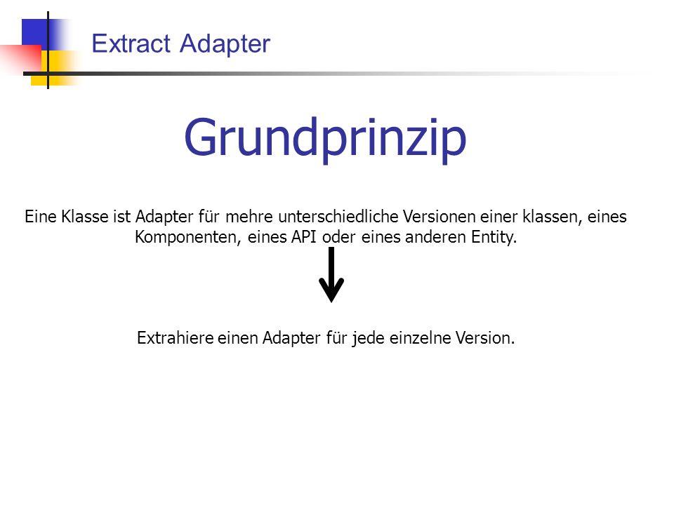 Extract Adapter Grundprinzip Eine Klasse ist Adapter für mehre unterschiedliche Versionen einer klassen, eines Komponenten, eines API oder eines anderen Entity.