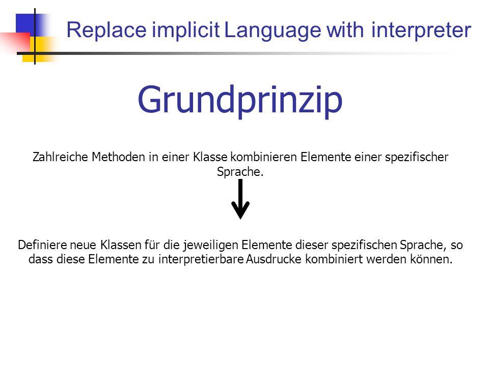 Replace implicit Language with interpreter Grundprinzip Zahlreiche Methoden in einer Klasse kombinieren Elemente einer spezifischer Sprache.
