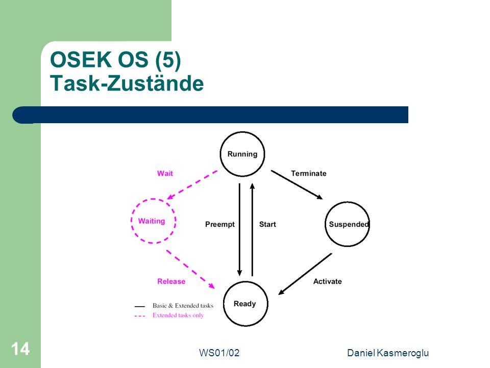 WS01/02Daniel Kasmeroglu 14 OSEK OS (5) Task-Zustände