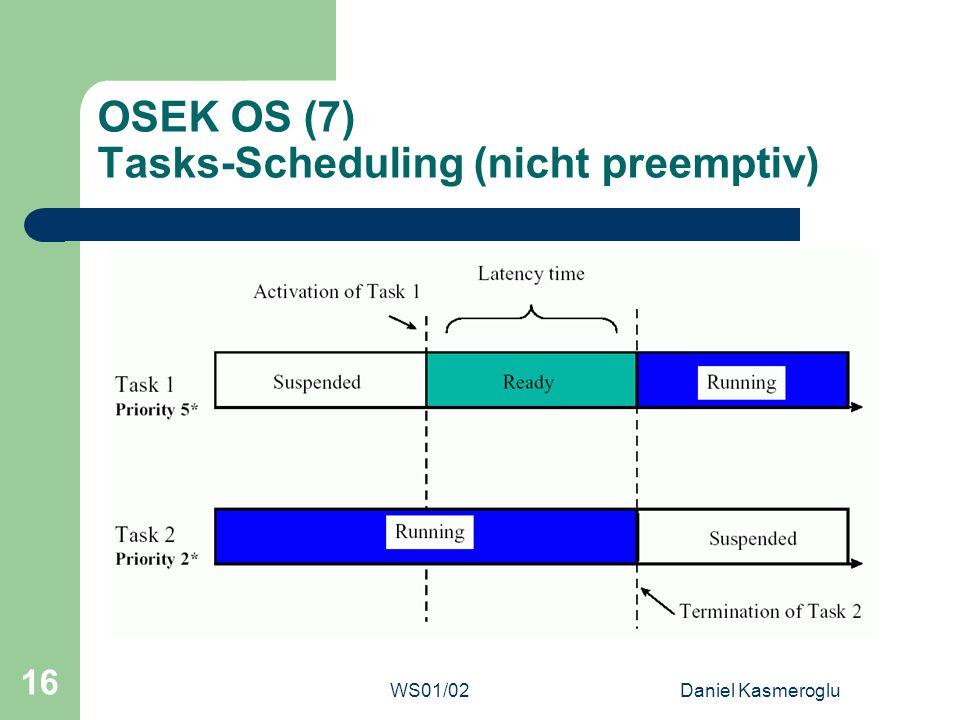 WS01/02Daniel Kasmeroglu 16 OSEK OS (7) Tasks-Scheduling (nicht preemptiv)
