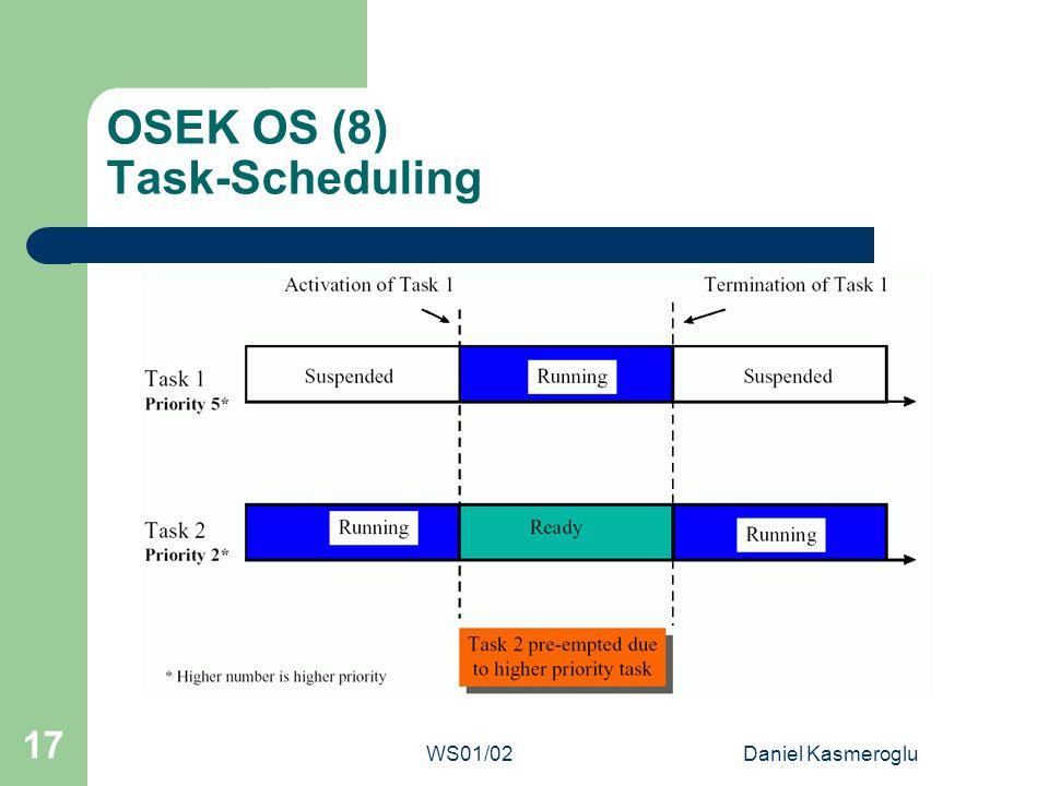 WS01/02Daniel Kasmeroglu 17 OSEK OS (8) Task-Scheduling