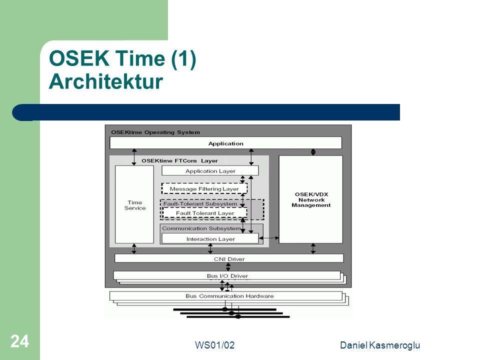 WS01/02Daniel Kasmeroglu 24 OSEK Time (1) Architektur