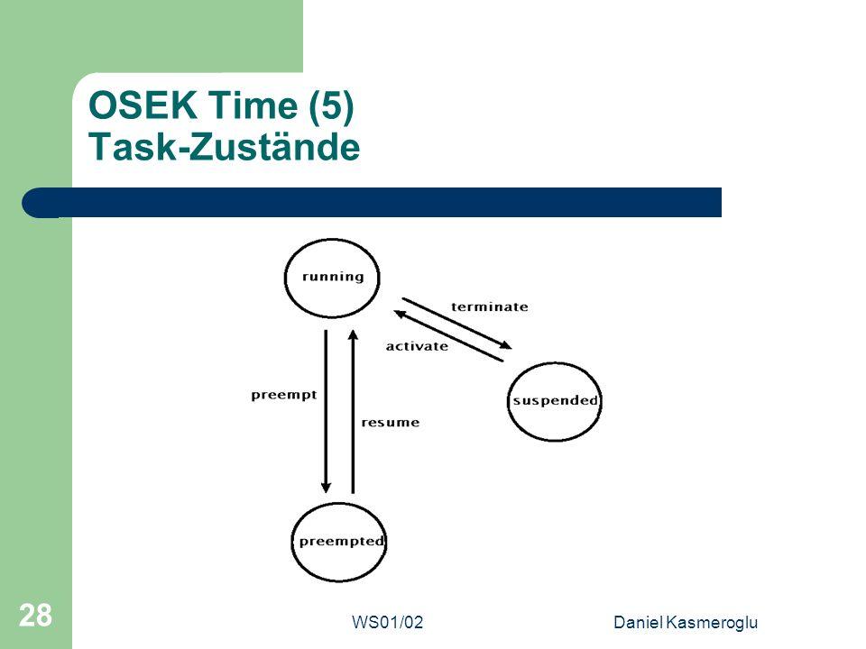 WS01/02Daniel Kasmeroglu 28 OSEK Time (5) Task-Zustände