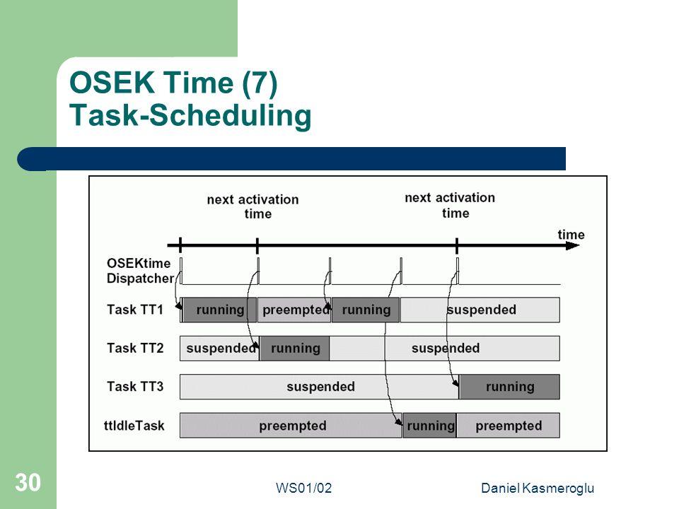 WS01/02Daniel Kasmeroglu 30 OSEK Time (7) Task-Scheduling