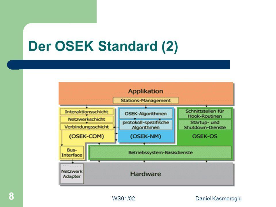 WS01/02Daniel Kasmeroglu 9 OSEK OS (1) Funktionalitäten Ein-Prozessor OS Echtzeitfähig Multitasking Statisch Standard API bestehend aus 35 Funktionen