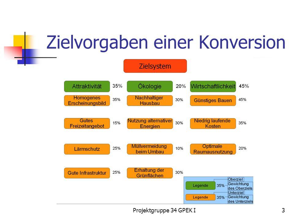 Projektgruppe 34 GPEK I3 Zielvorgaben einer Konversion