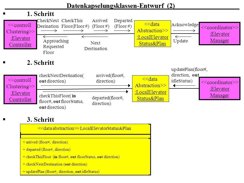 1. Schritt__________________Datenkapselungsklassen-Entwurf_(2)___________________ <<controll Clustering>> :Elevator Controller <<data Abstraction>> :L