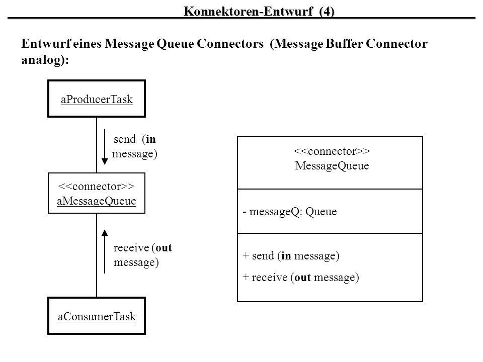 __________________________Konnektoren-Entwurf_(4)_____________________ aProducerTask aConsumerTask Entwurf eines Message Queue Connectors (Message Buffer Connector analog): > aMessageQueue send (in message) receive (out message) > MessageQueue - messageQ: Queue + send (in message) + receive (out message)