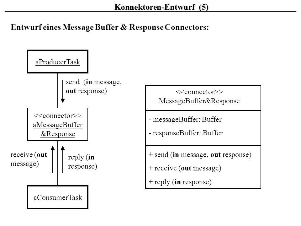 __________________________Konnektoren-Entwurf_(5)_____________________ aProducerTask aConsumerTask Entwurf eines Message Buffer & Response Connectors: > aMessageBuffer &Response send (in message, out response) receive (out message) > MessageBuffer&Response - messageBuffer: Buffer - responseBuffer: Buffer + send (in message, out response) + receive (out message) + reply (in response) reply (in response)