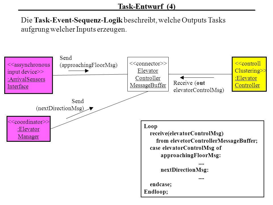Die Task-Event-Sequenz-Logik beschreibt, welche Outputs Tasks aufgrung welcher Inputs erzeugen.__________________________Task-Entwurf_(4)_____________