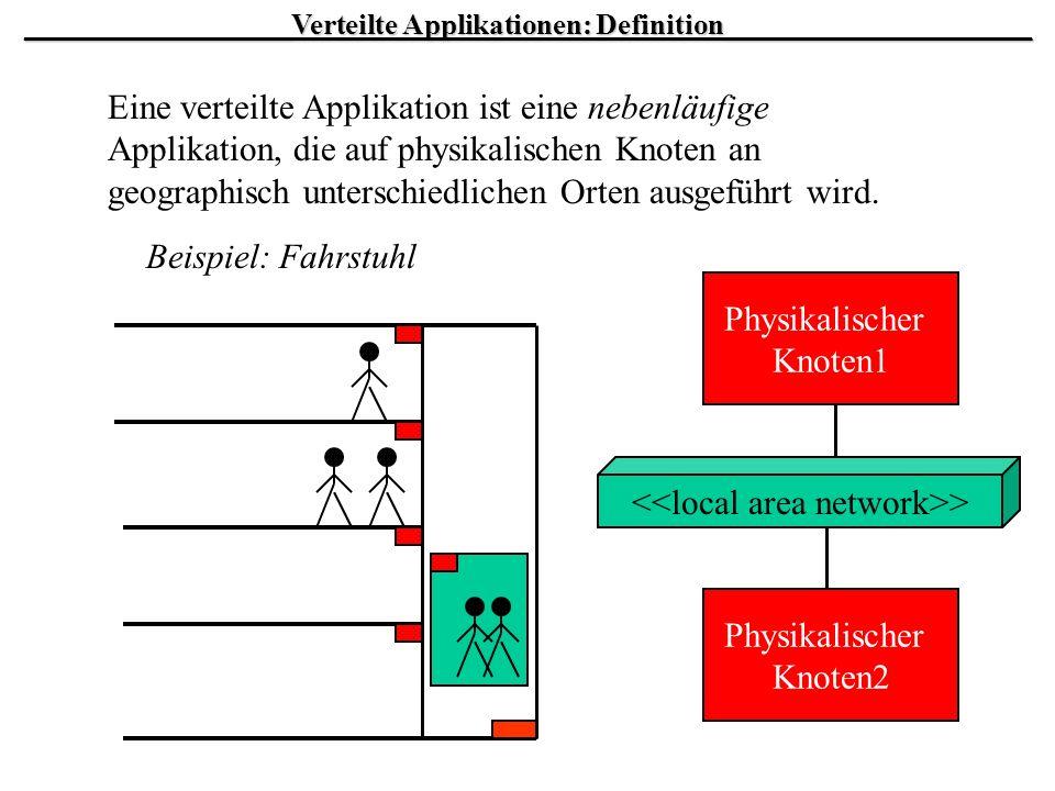 __________________Verteilte Applikationen: Definition_____________________ Eine verteilte Applikation ist eine nebenläufige Applikation, die auf physi