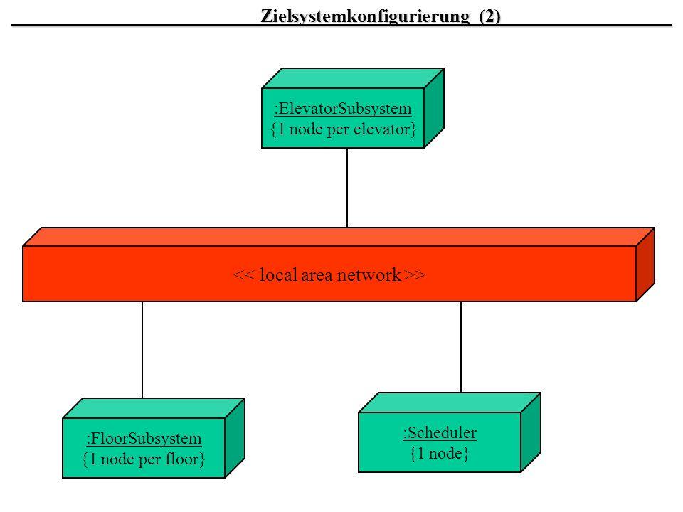 > :FloorSubsystem {1 node per floor} :Scheduler {1 node} :ElevatorSubsystem {1 node per elevator}__________________________Zielsystemkonfigurierung_(2